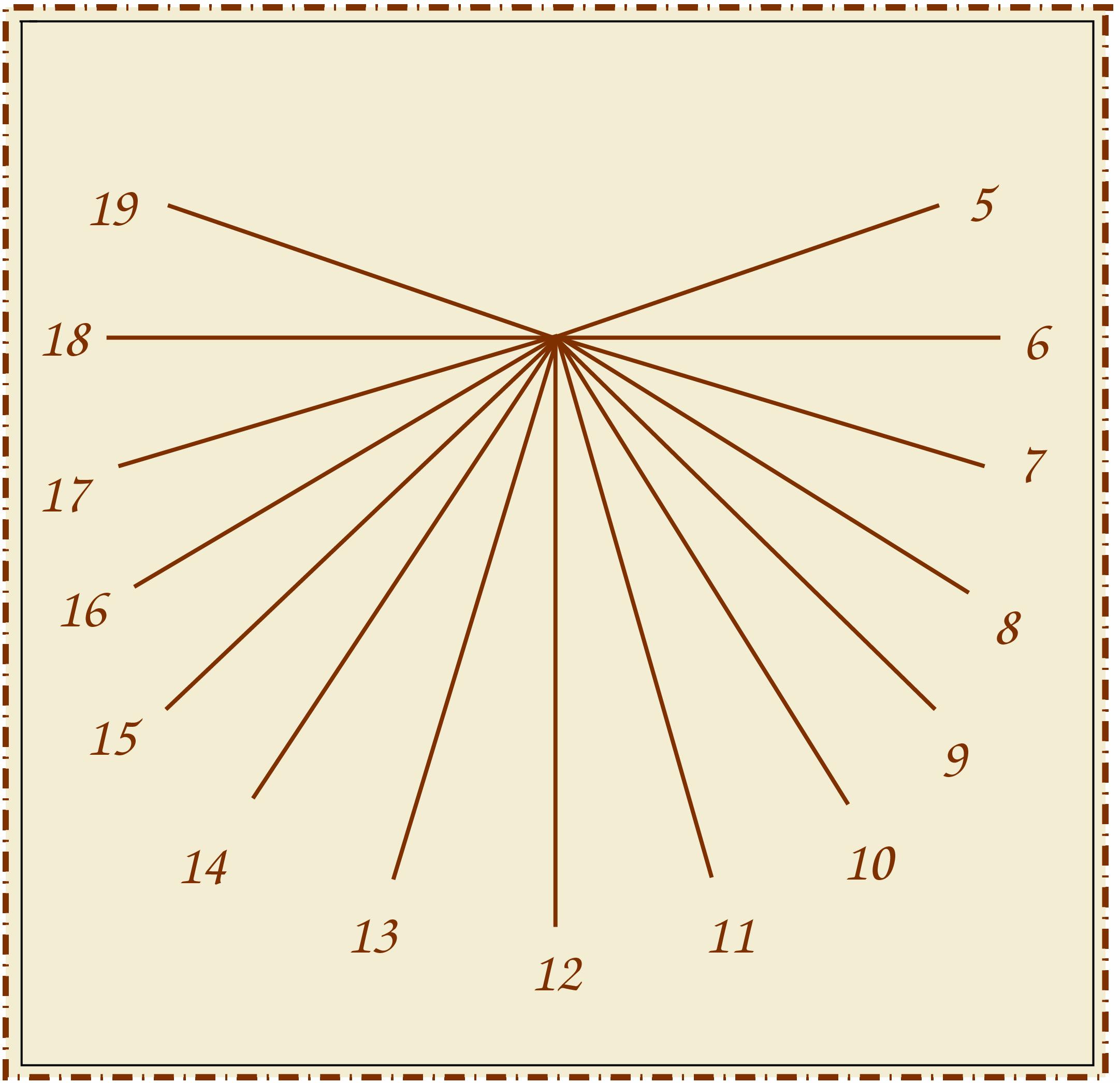 2eeeba8ab73b Cómo construir un reloj de Sol – Instituto Argentino de Radioastronomía